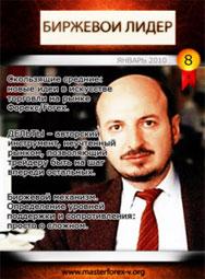 форекс журнал Биржевой лидер. Выпуск 8