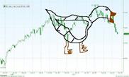 Форекс прогноз - покупаем GBP/NZD, спекулятивно продаем EUR/USD, NZD/USD, закрываем шорт в EUR/GBP и лонг в GBP/USD