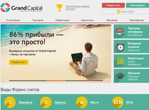 Брокер Grand Capital